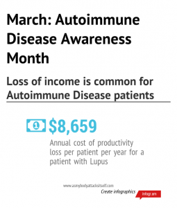March_Autoimmune_Disease_Awareness_Month(7)